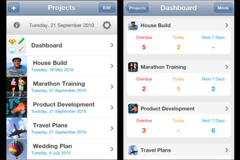 Best Project Planning App