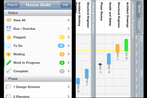 top ipad project planning apps projects