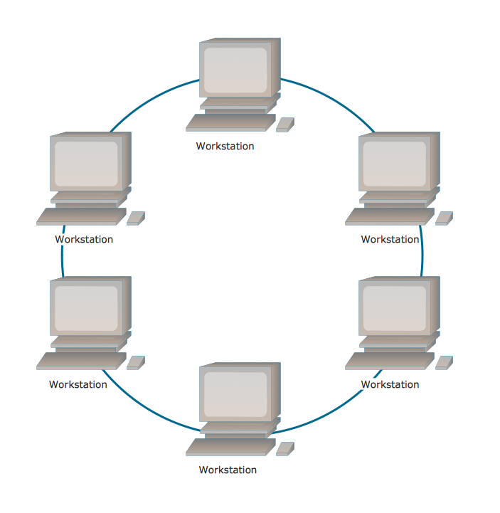 fully connected network topology diagram   ring network topology    ring network topology