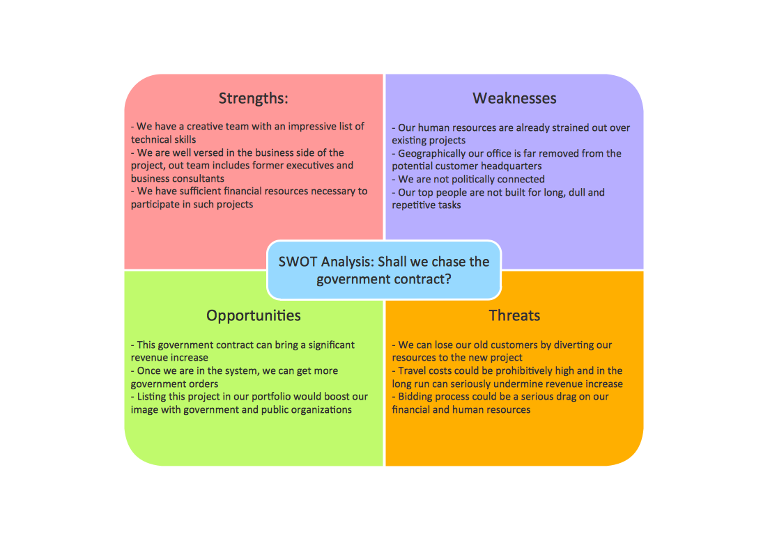 SWOT Analysis   Government Contract. Example 2.