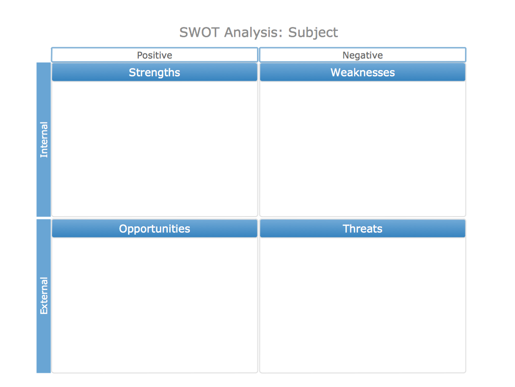 how to create swot analysis template using conceptdraw pro swot swot analysis matrix template