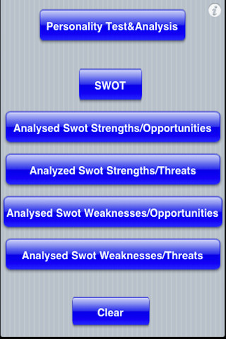 Top iPad SWOT Apps
