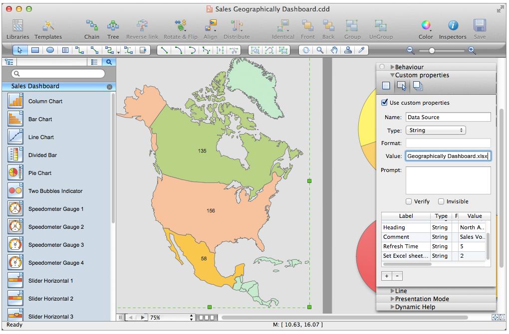 Dashboard Software | Sales Dashboard - Access Anywhere ...