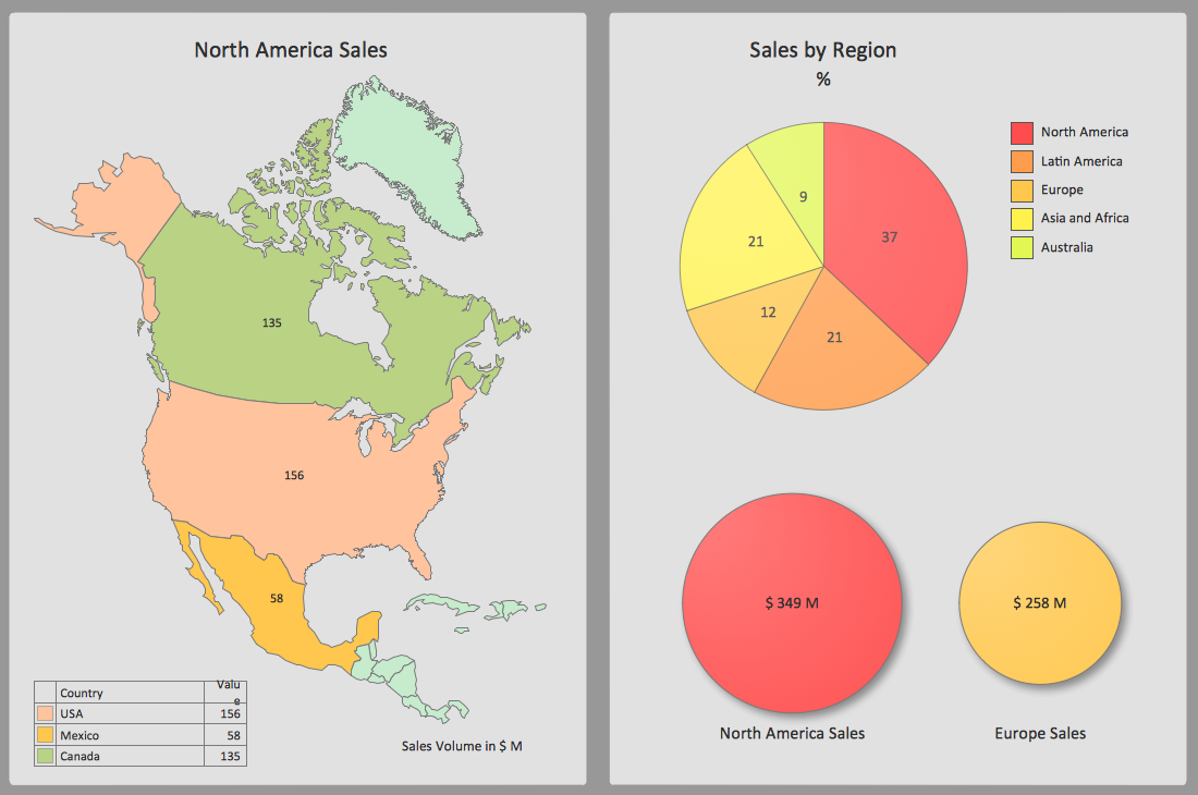 Sales Geographically Dashboard Sample