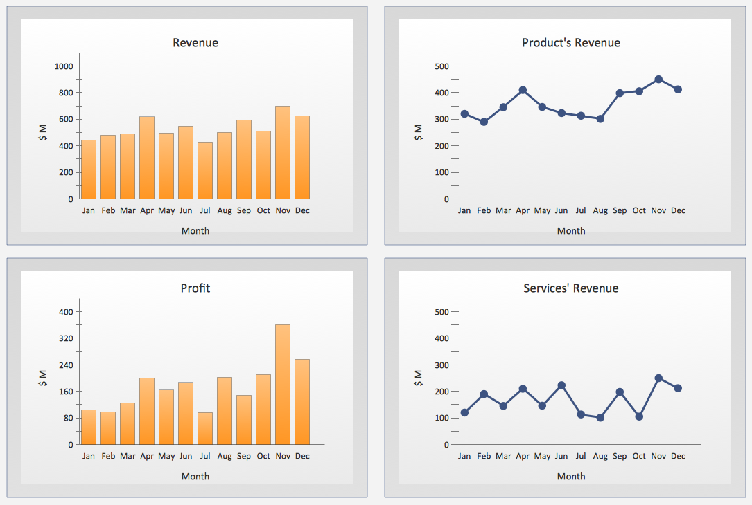 Kpis and metrics visualizing sales data to see how your sales kpis dashboard sample pronofoot35fo Choice Image