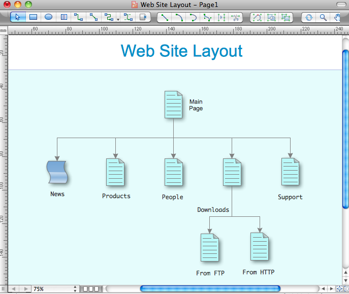 Internet solutions with ConceptDraw DIAGRAM *