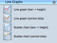Scatter chart object library