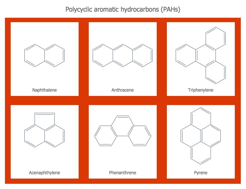 Organic Chemistry Symbols *
