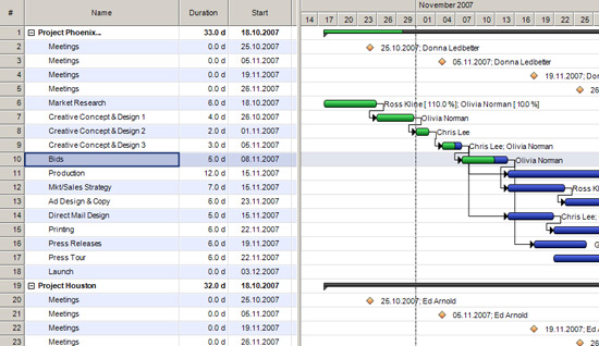 How to make a gantt chart in excel quickly & easily | workzone.