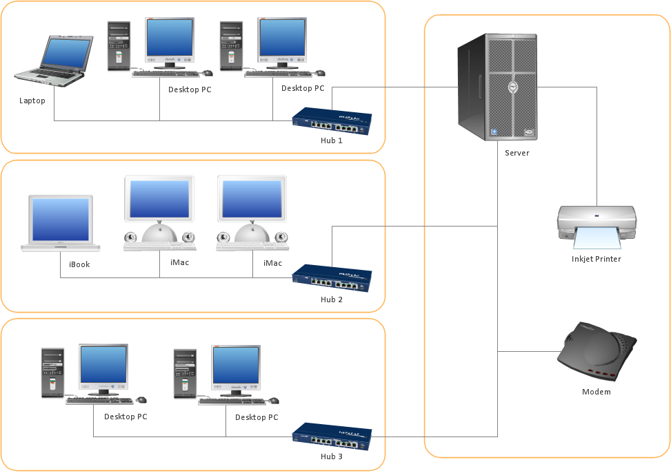 network configuration | quickly create professional ... local area network wiring diagram