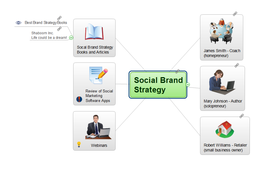 branding strategy examples