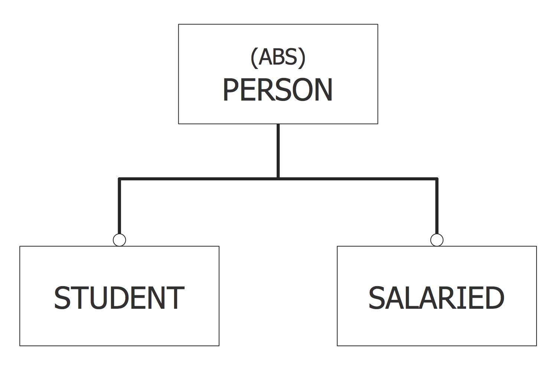 Database Model Diagram *