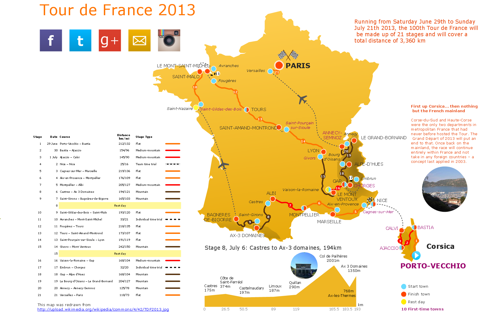 Spatial infographics - The 100th Tour de France 2013