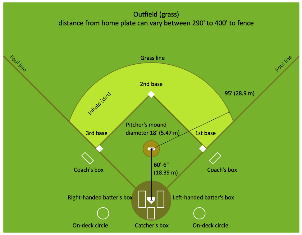 Baseball Diagram – Colored Baseball Field