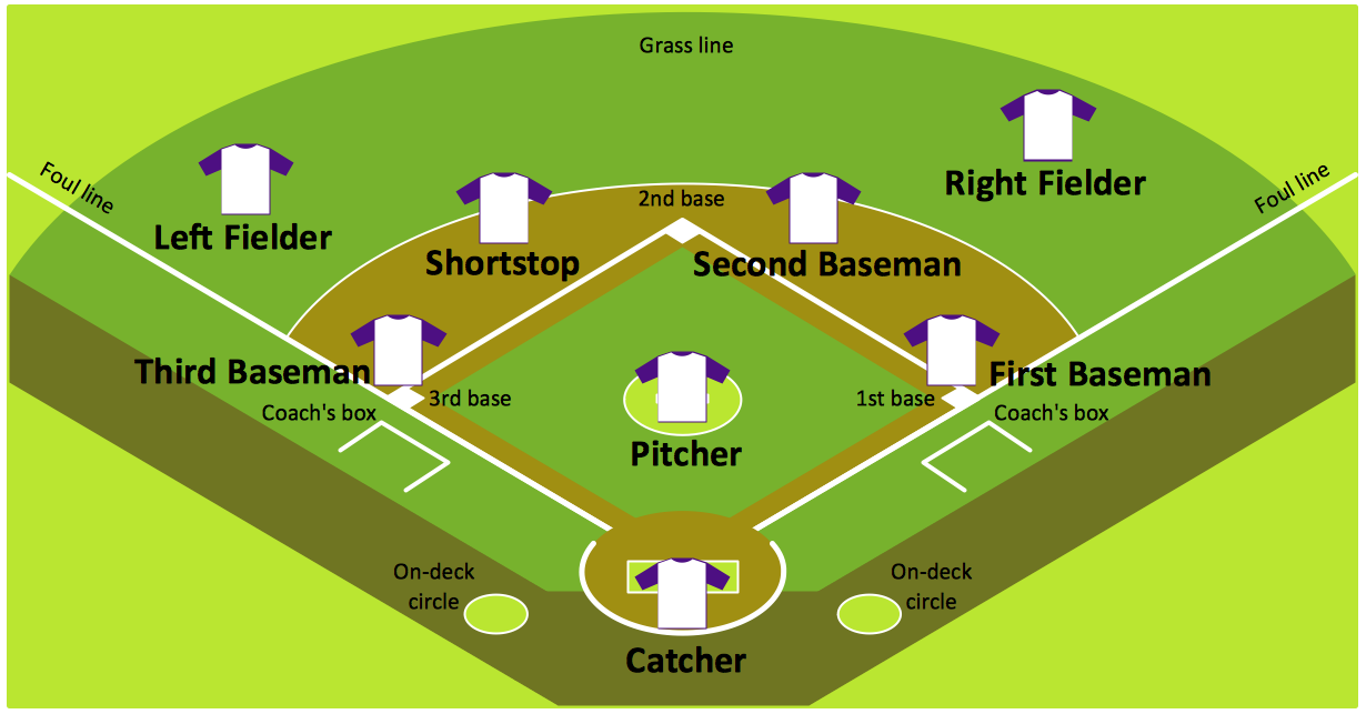 baseball diagram   defence positionsbaseball diagram   baseball field   corner view   sample
