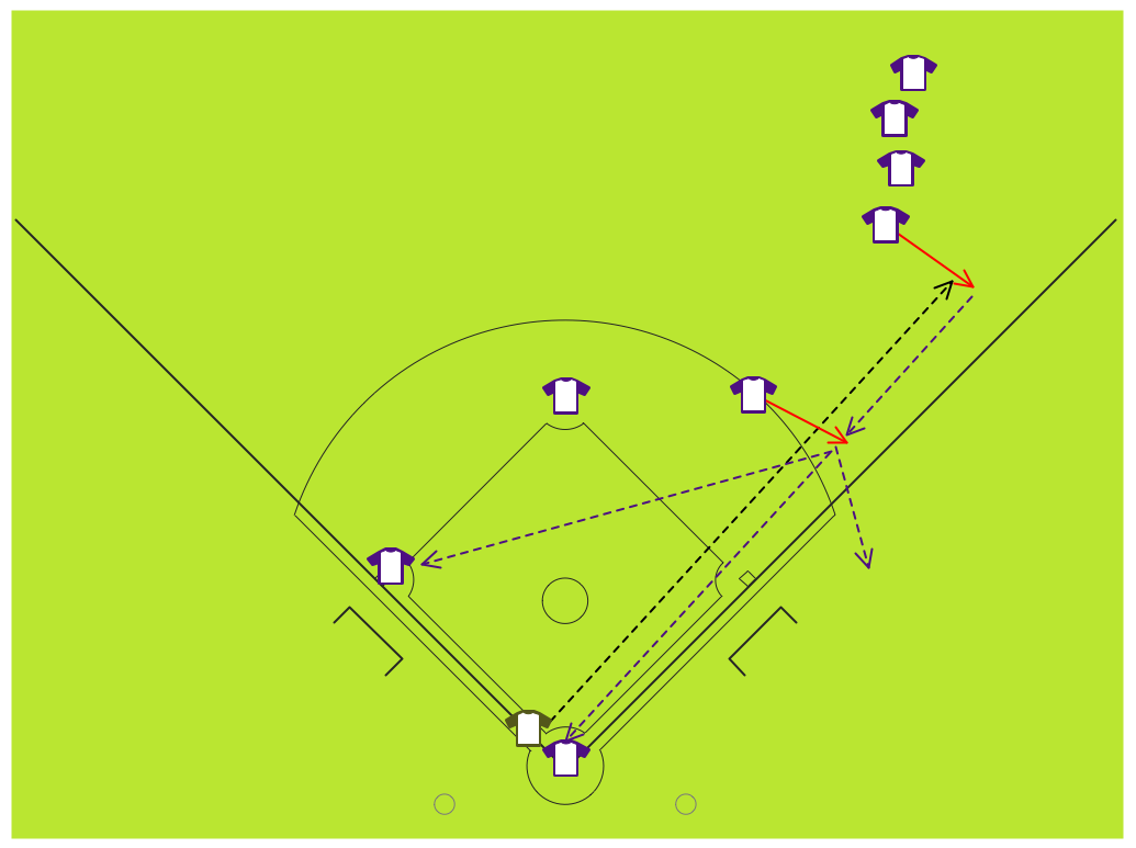 Baseball Diagram – Fielding Drill – Hit the Cutoff