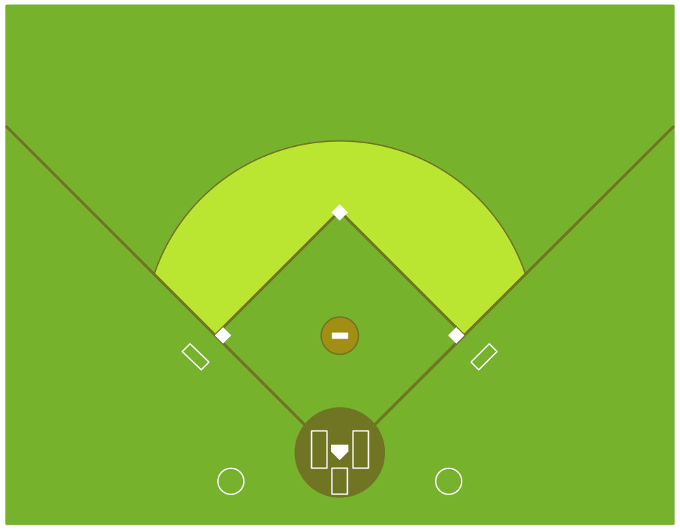 baseball position chart template - baseball field schema baseball field sample simple