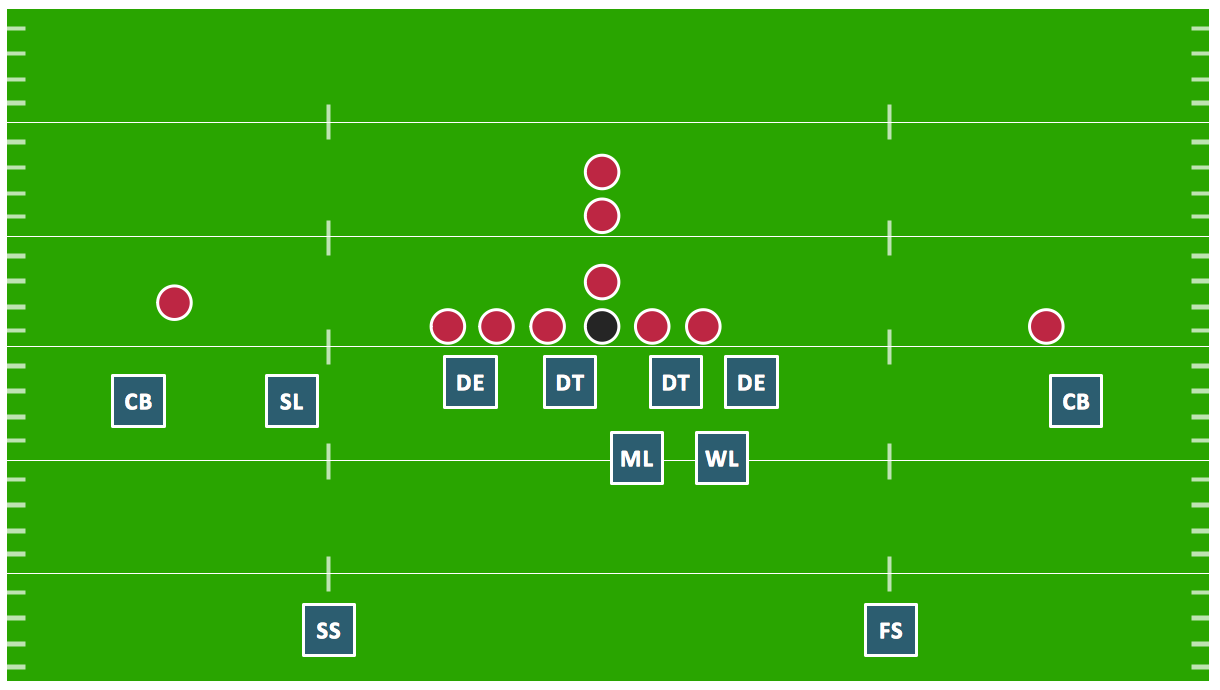 defensive play diagram   under front   defensive formation        defensive play diagram   under front