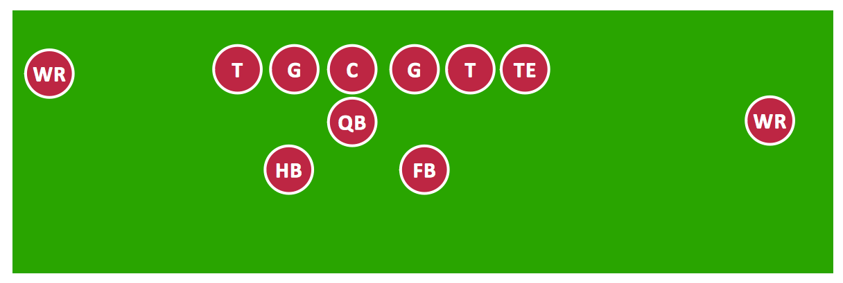 Pro Set Formation (Offense) Diagram *