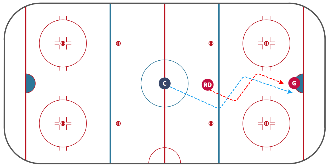 Ice Hockey Diagram – Deke Technique