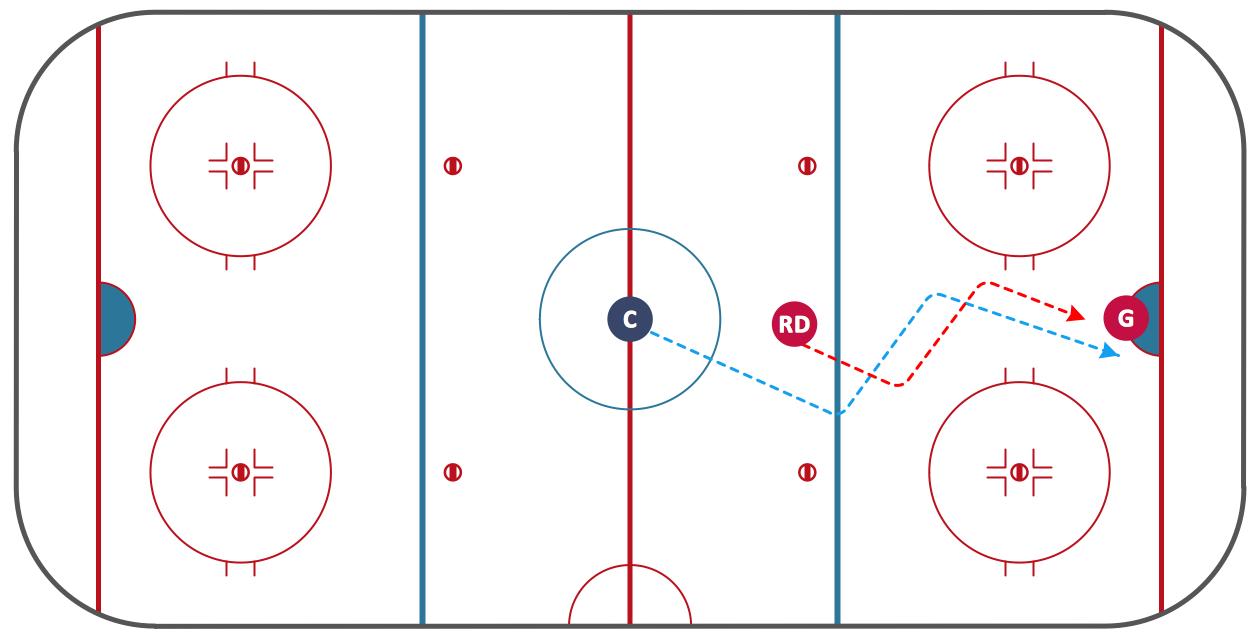 Ice Hockey Diagram – Deke Technique *