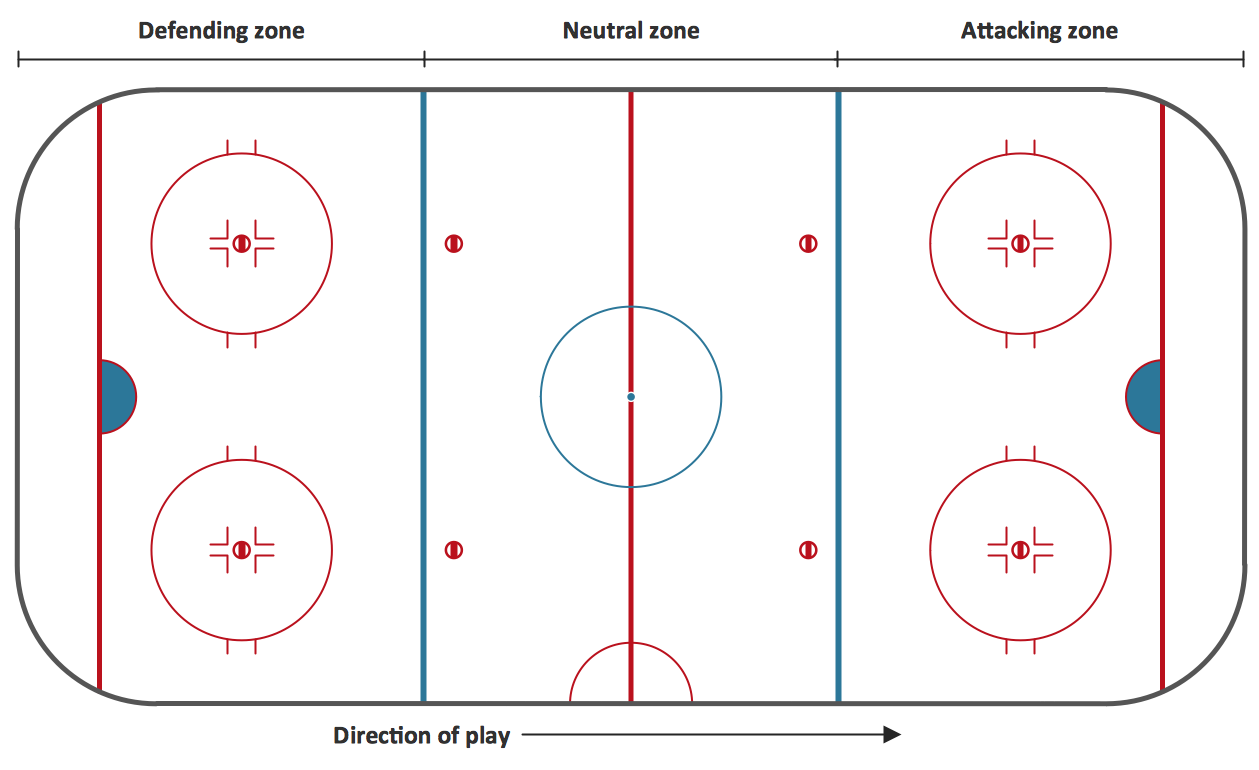 ice hockey diagram   defensive strategy   neutral zone trapice hockey rink   template