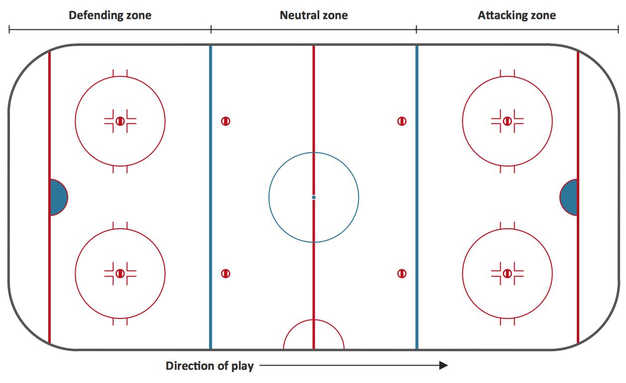 Ice Hockey Rink – Template