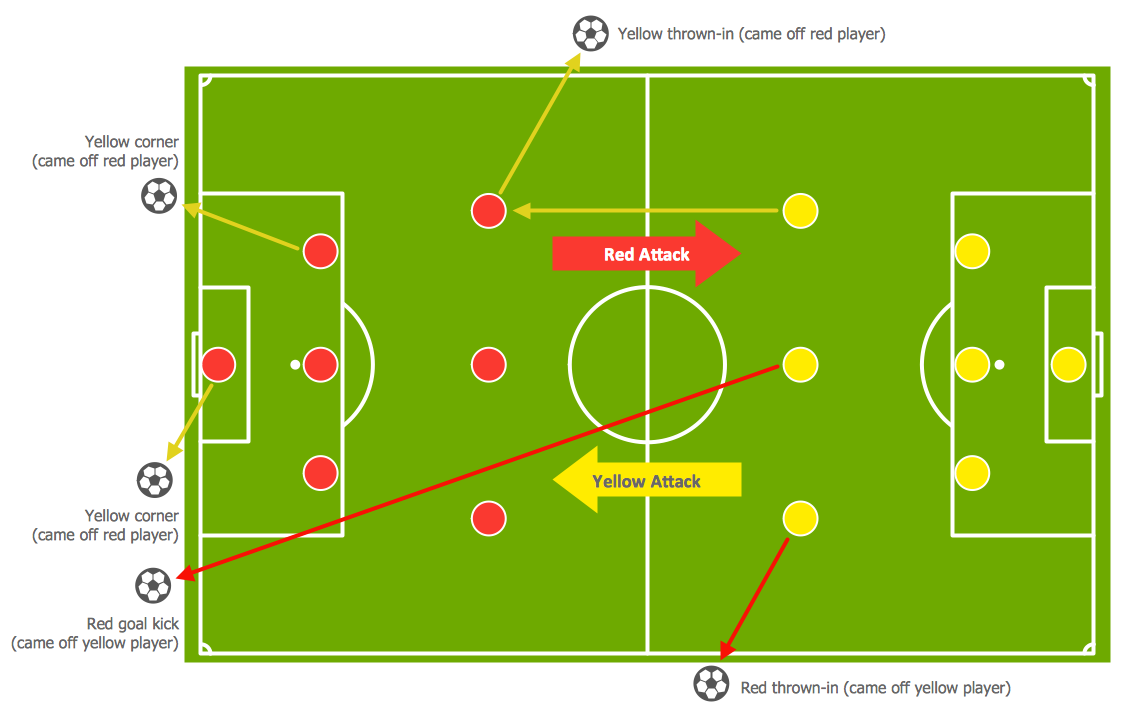 Soccer (Football) Tactics *