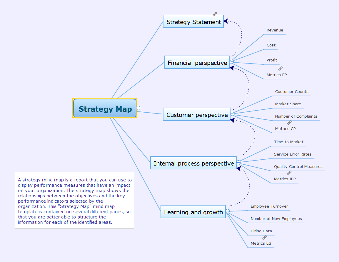 The Enterprise Strategy Is An Interrelated Perspective Plan Of Actions Designed To Achieve Long Term Goals According Company S Own Potential As Well