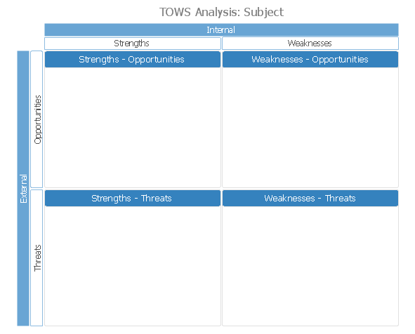 swot analysis word template - Onwe.bioinnovate.co
