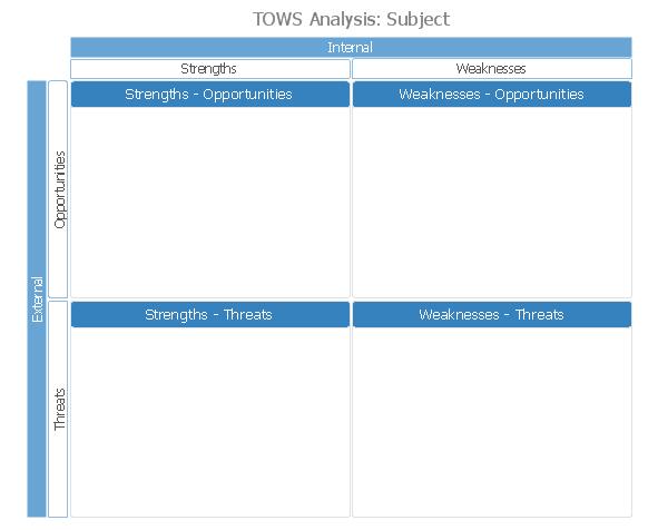 Tows matrix tows analysis tows analysis matrix template tows tows maxwellsz