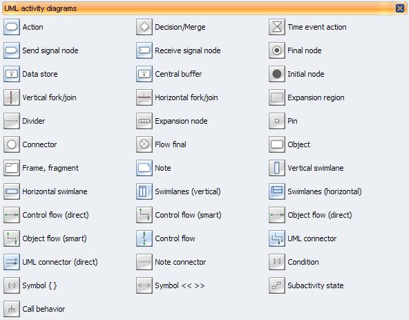 UML Activity Diagram library