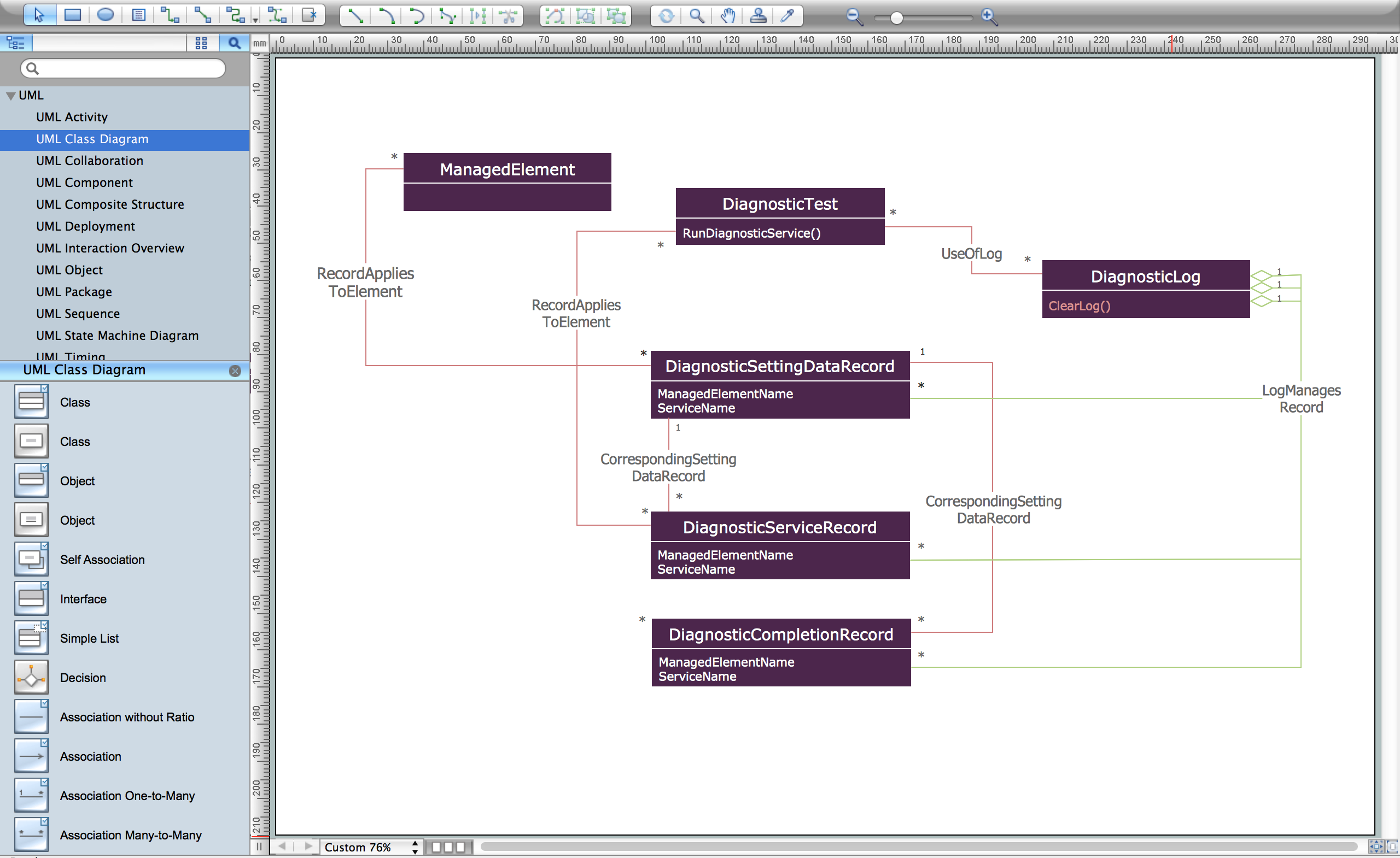 Uml class diagram constructor ccuart Image collections