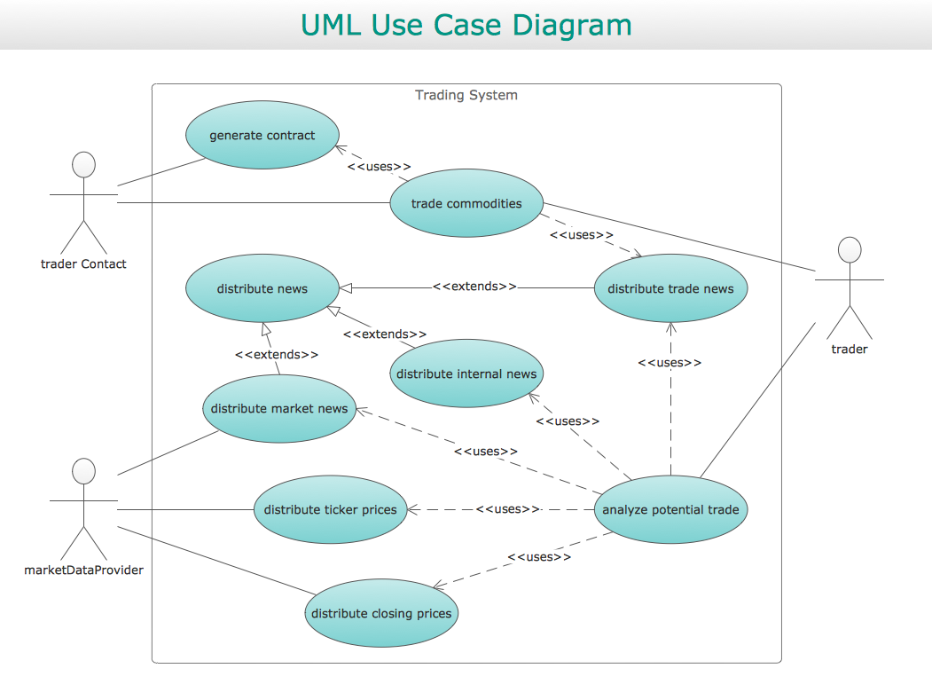 UML Use Case Diagram Sample