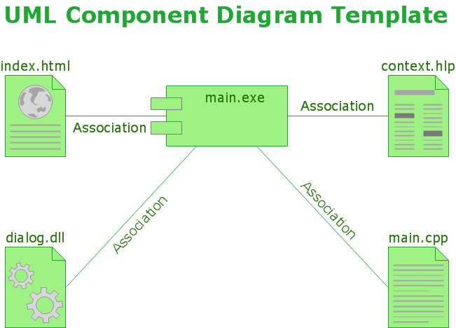 Uml Component Diagram Professional Uml Drawing