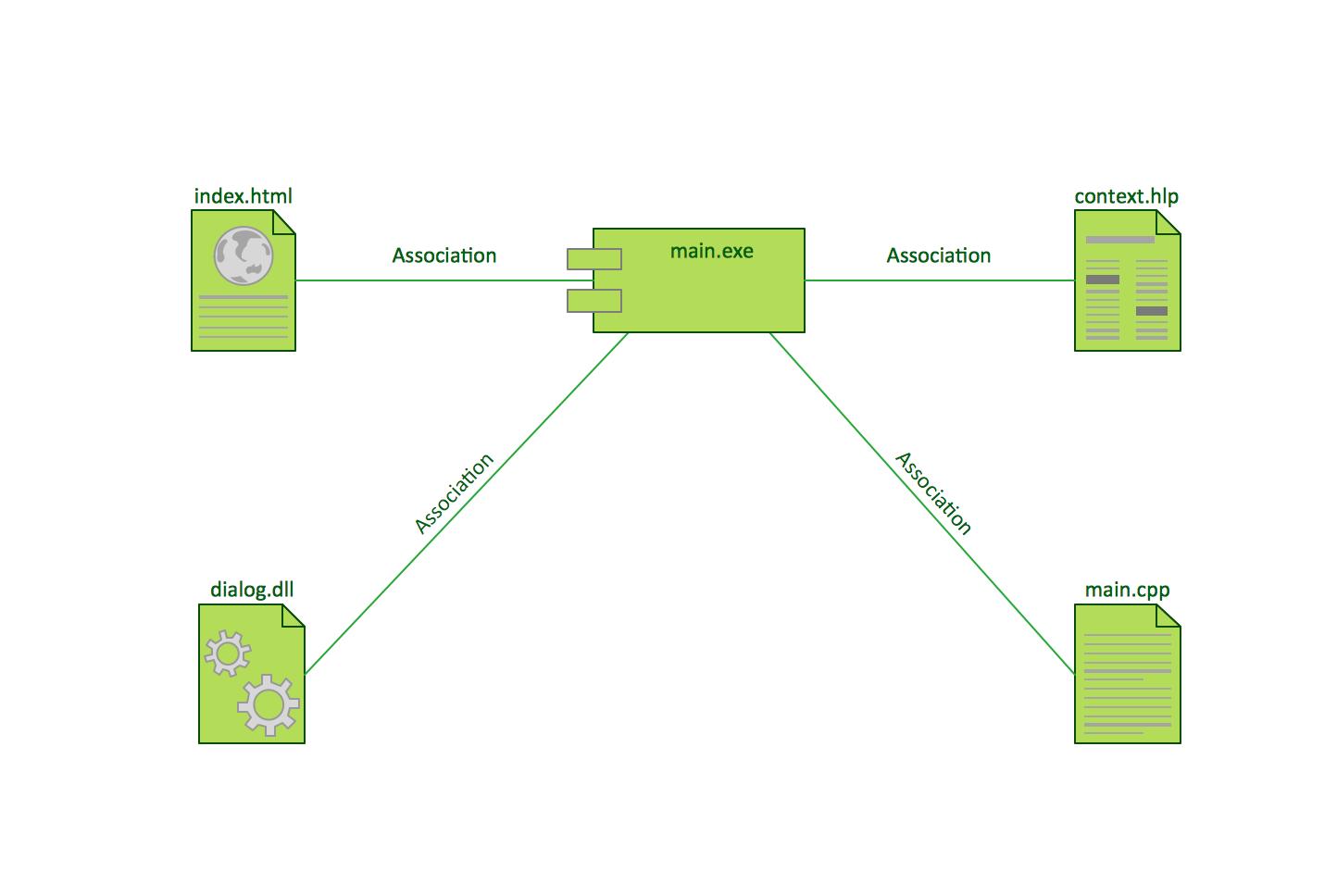 Uml Tool  U0026 Uml Diagram Examples