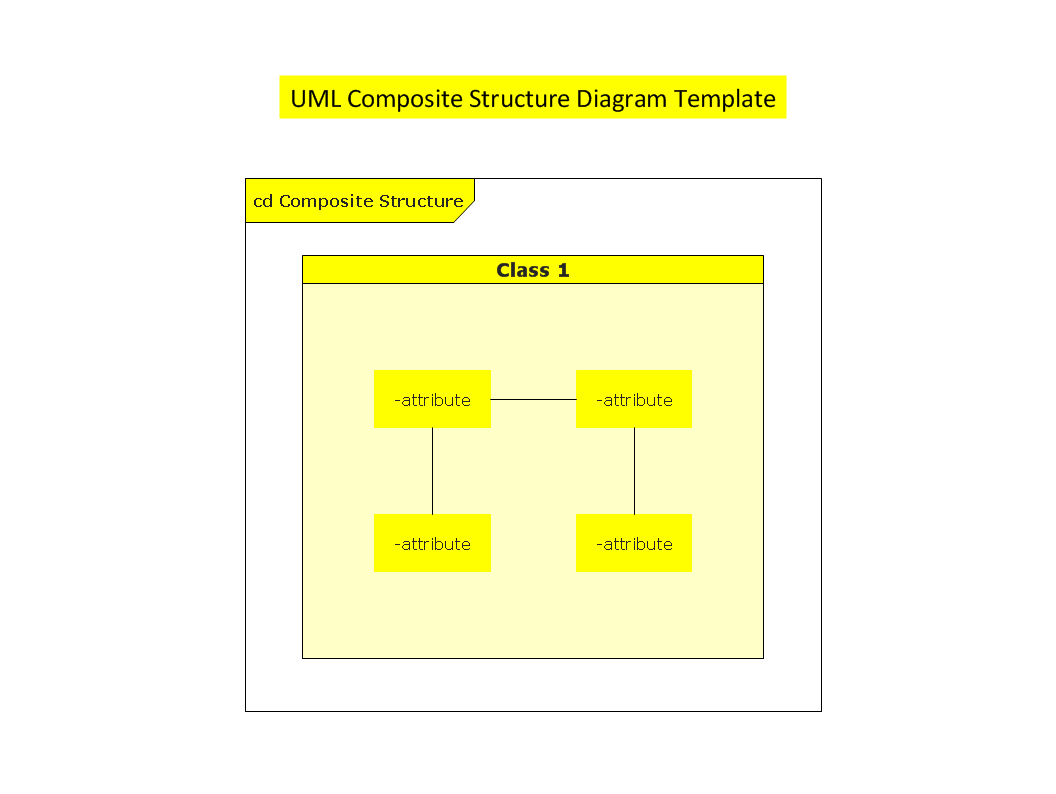UML composite structure diagram template