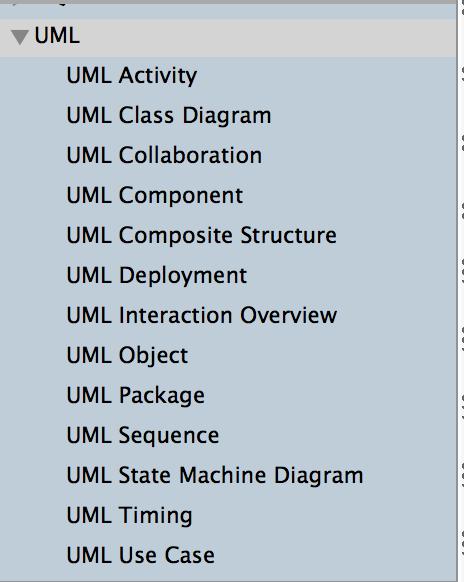 UML-library