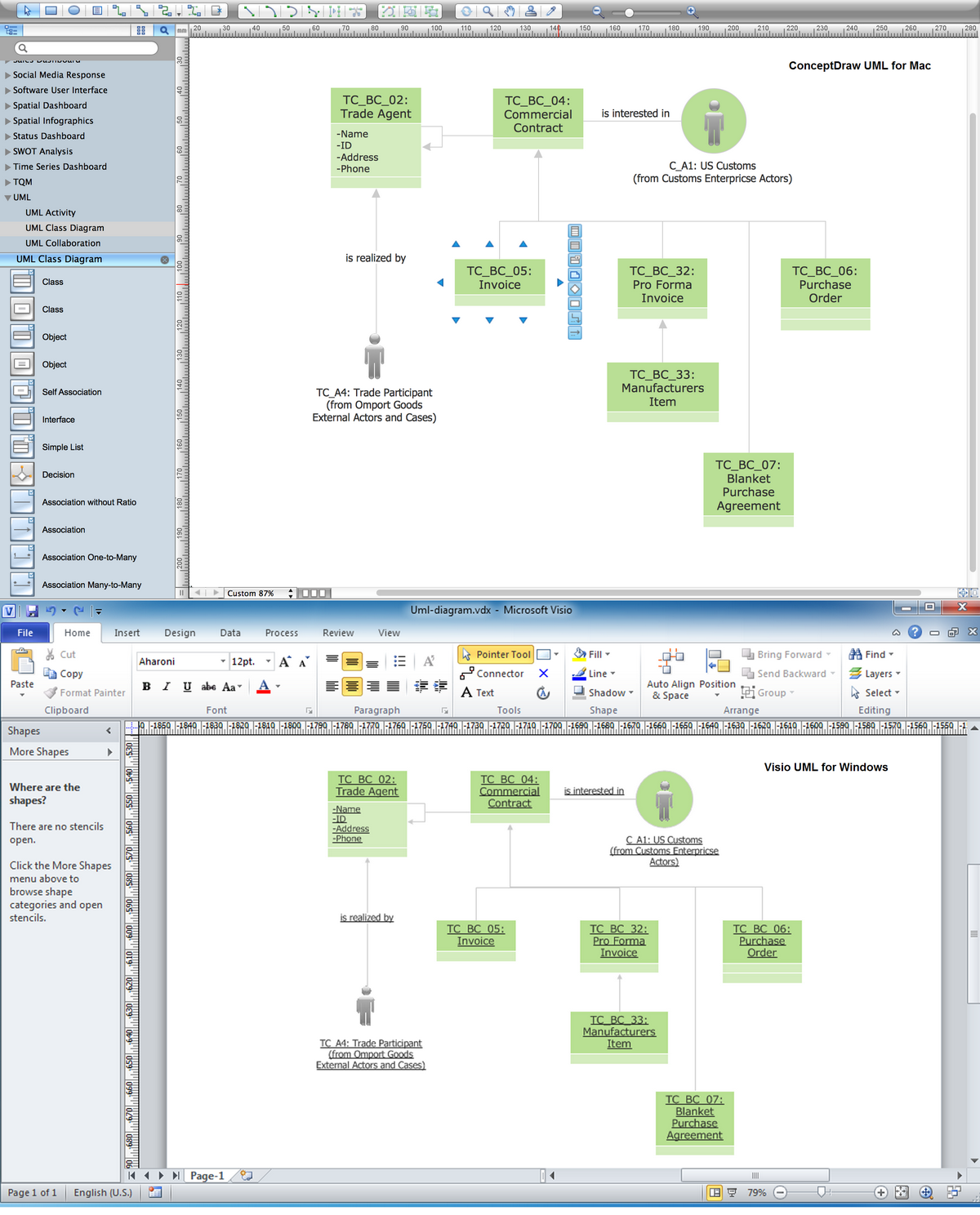 UML Diagram Visio *