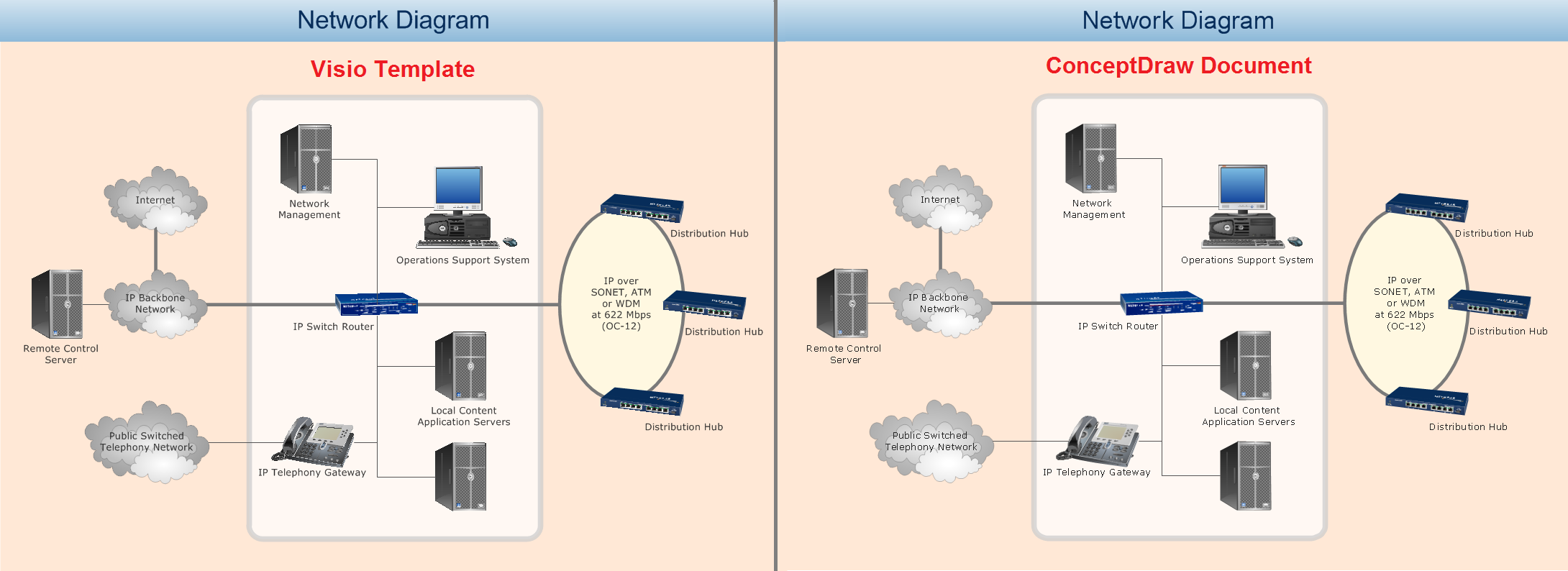 ConceptDraw as an alternative to MS Visio for MAC and PC - Network-Diagram