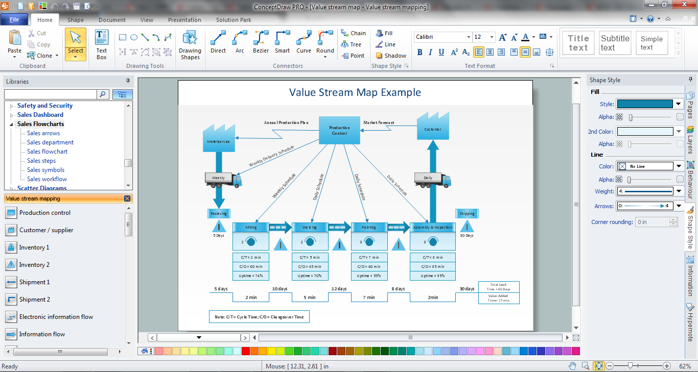 Value stream mapping symbols powerpoint solar well pump for Value stream map template powerpoint