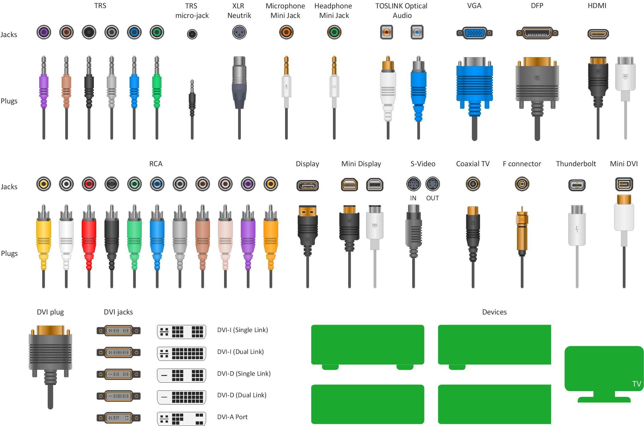 Vector stencils Audio video connectors audio visual connectors types audio and video connections s video cable wiring diagram at webbmarketing.co