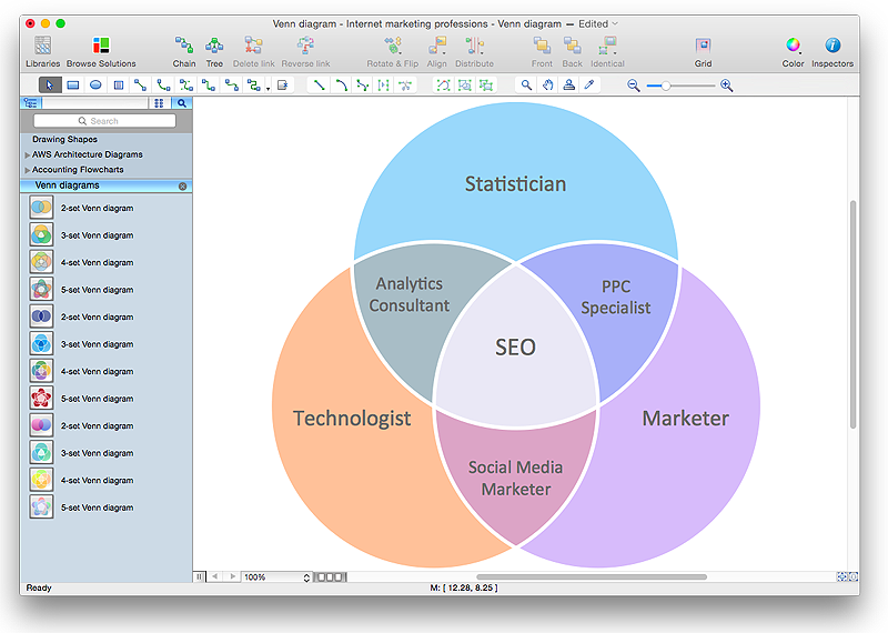 Venn Diagram Visio Stencil: How to Create a Venn Diagram in ConceptDraw PRO | Venn Diagrams ,Chart