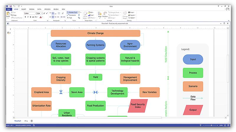 New Data Flow Diagram Template Visio 2013