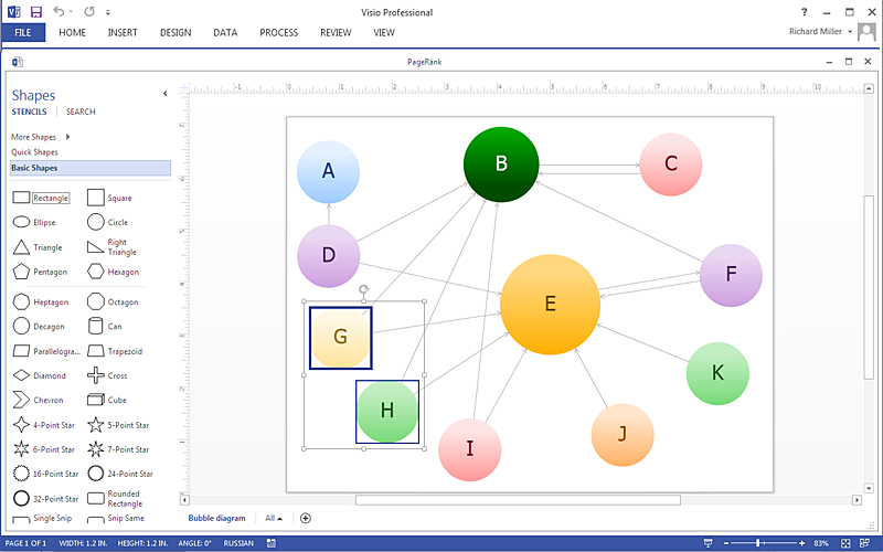 How To Create A Visio Bubble Chart Using Conceptdraw Pro Swot