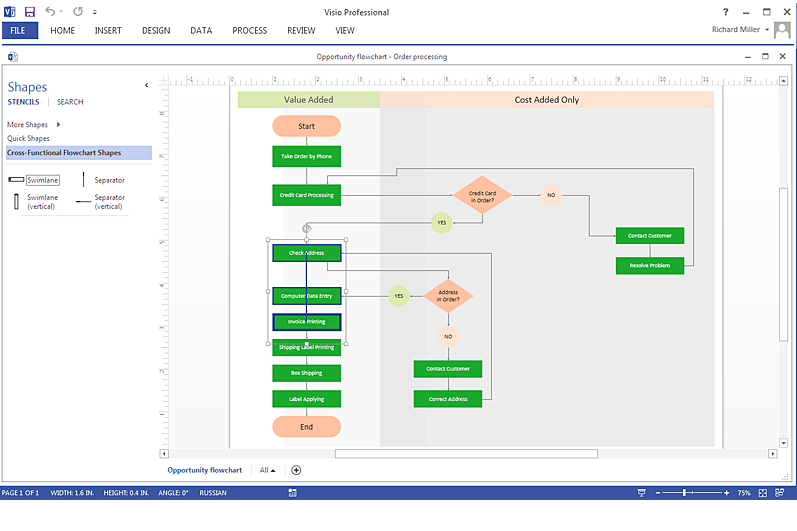 how to create a ms visio flowchart using conceptdraw pro