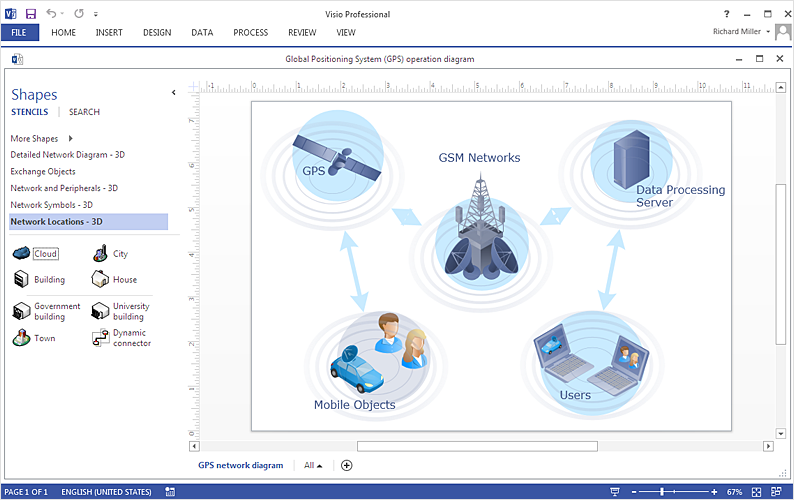 How To Create Telecommunication Network Diagram in Visio