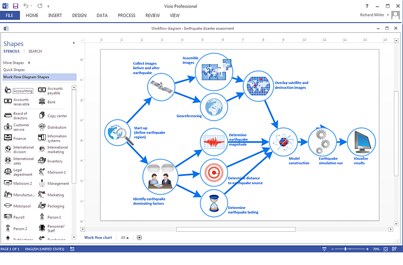 how to create a ms visio workflow diagram using conceptdraw pro rh conceptdraw com visio diagram templates network visio network diagram templates free