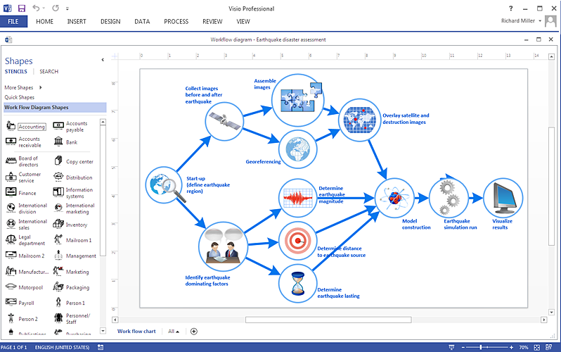 Process diagrams in Visio  Office Support