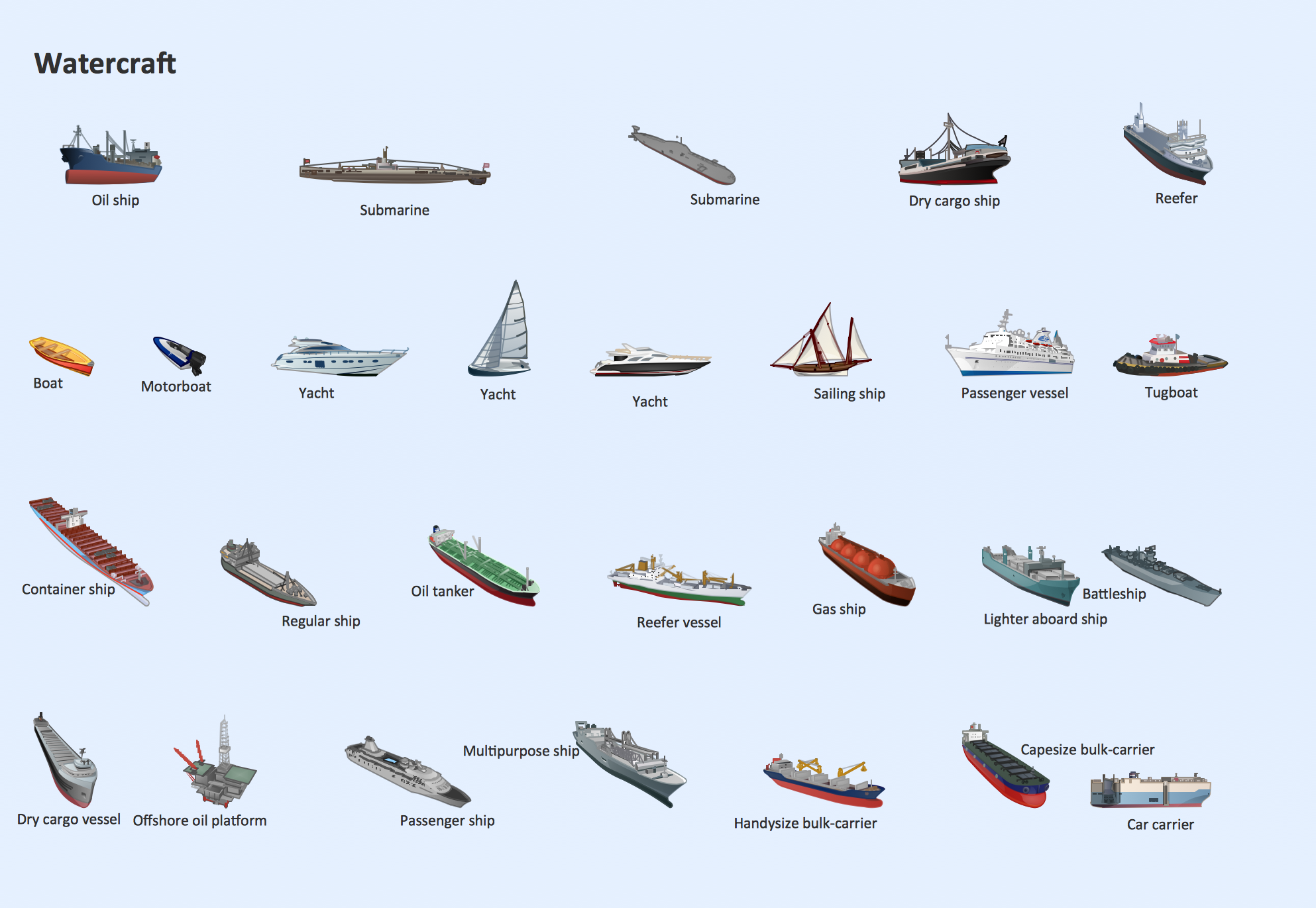 Watercraft Design Element,  Watercraft  clipart